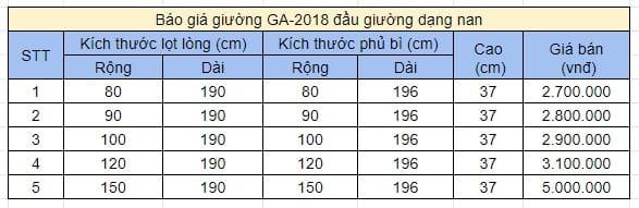 bao-gia-giuong-gap-doi-ga2018-dang-nan