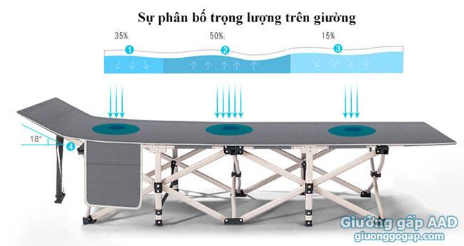 giuong-gap-van-phong-gia-re-ha-noi